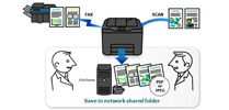 scan to network folder