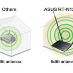 Asus Wireless Router RT-N12hp